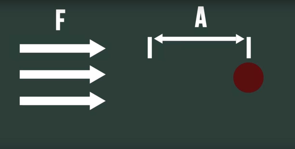 Работа сил электростатического поля при перемещении заряда
