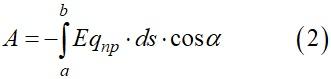 Выражение работы против сил поля при перемещении точечного заряда qпр из точки a в точку b выраженное через кулоновскую силу