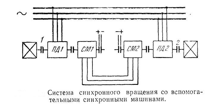 Система синхронного вращения со вспомогательными синхронными машинами