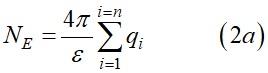Теорема Остроградского Гаусса для общего случая в системе Гаусса