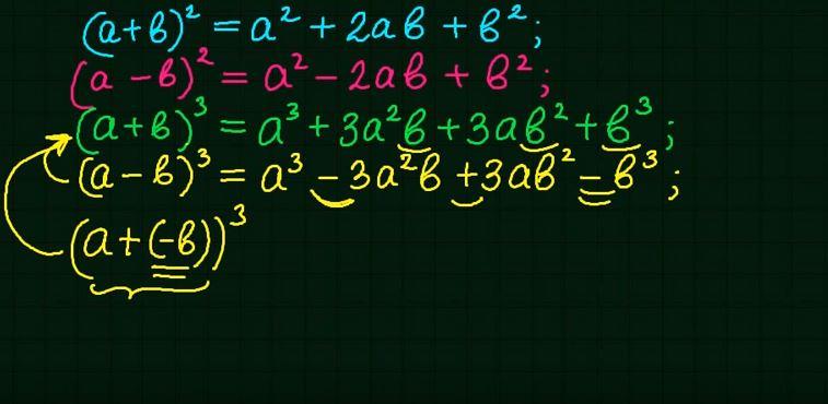 Теорема Остроградского – Гаусса