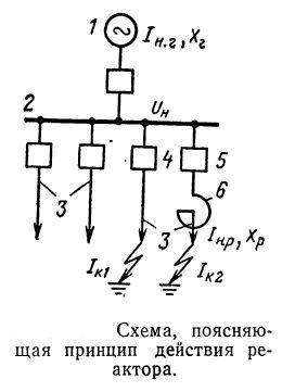 Схема, поясняющая принцип работы реактора