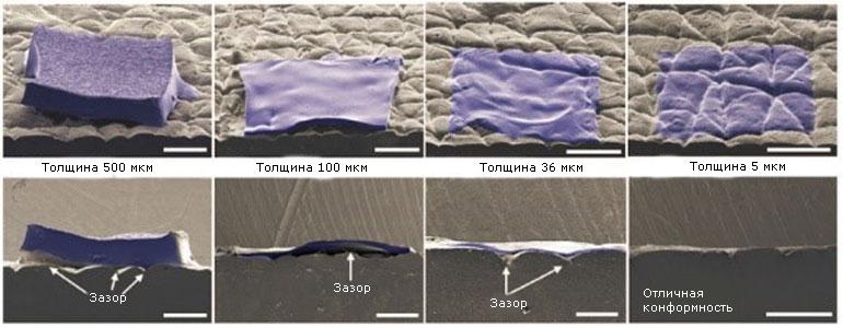 Влияние гибкости и плотности прилагания материала датчика к коже на точность измерения