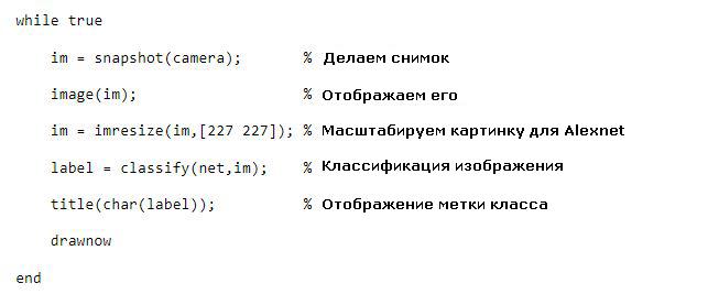 Восемь строк кода MATLAB - это все, что необходимо для использования сети классификации для идентификации изображений с использованием модели AlexNet