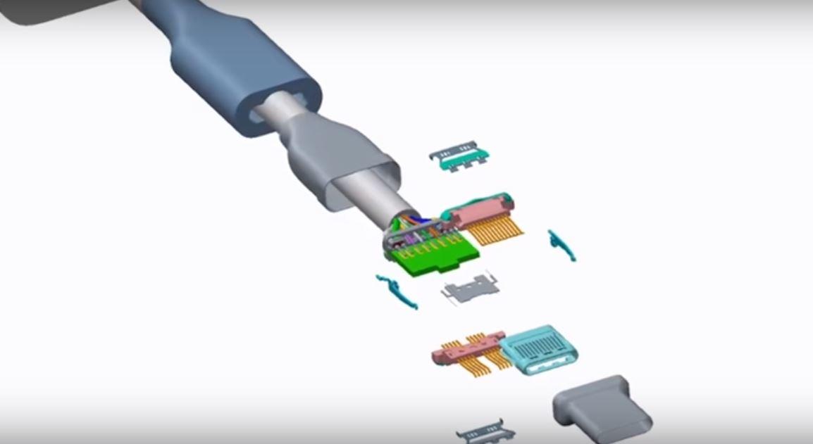 Проектирование с использованием водонепроницаемых разъемов USB Type-C