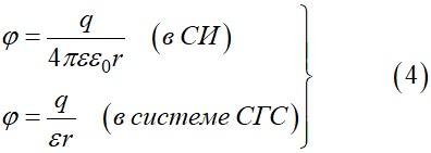 Потенциал электрического поля созданный точечным зарядом