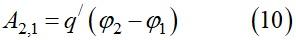 Потенциалы в точках А и В или