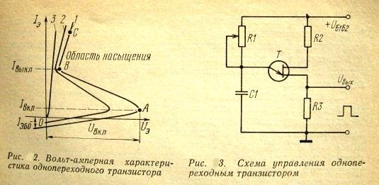 Схема управления и вольт-амперная характеристика однопереходного транзистора