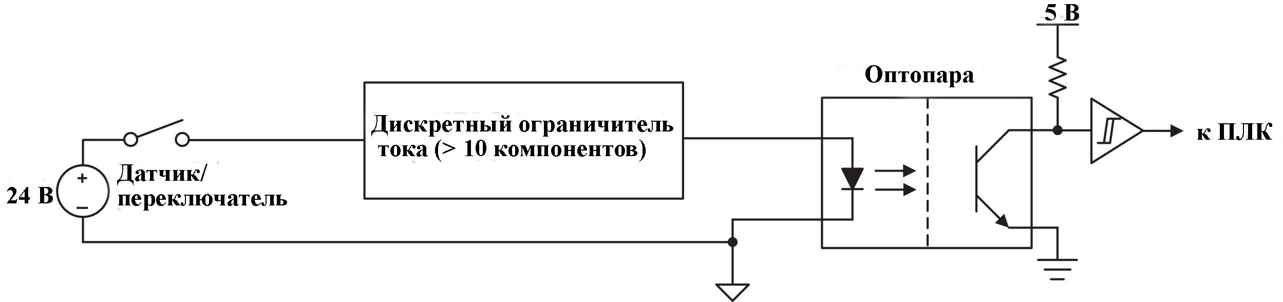 Токовые ограничения цифрового (дискретного) входа