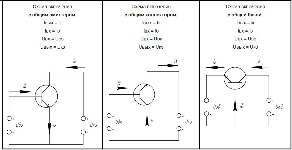 Схемы включения биполярных транзисторов с общим эмиттером, общим коллектором и общей базой