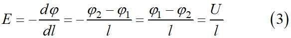 Электрическое поле проводника длиной l