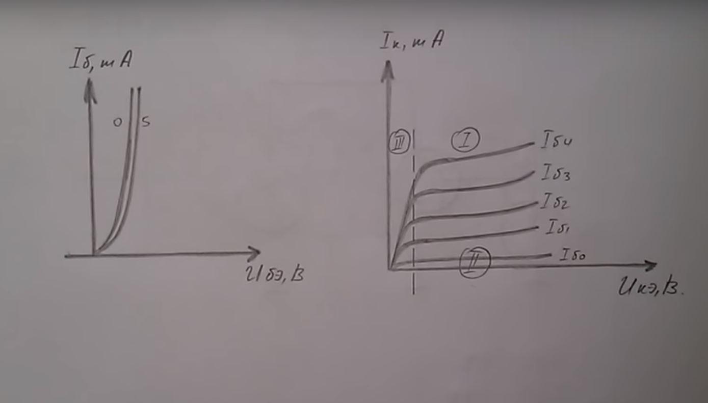 h-параметры биполярного транзистора и особенности включений