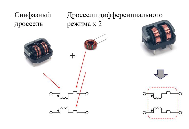 Двухрежимные дроссели объединяют три магнитных компонента, сохраняя размер решения и количество деталей