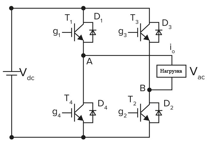 Показан простой однофазный инвертор полного моста