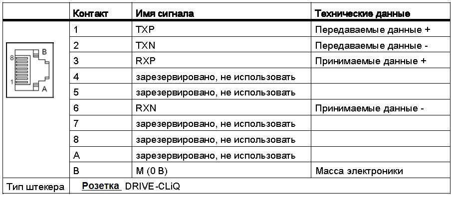 Распиновка разъема Drive-Cliq без подачи питания