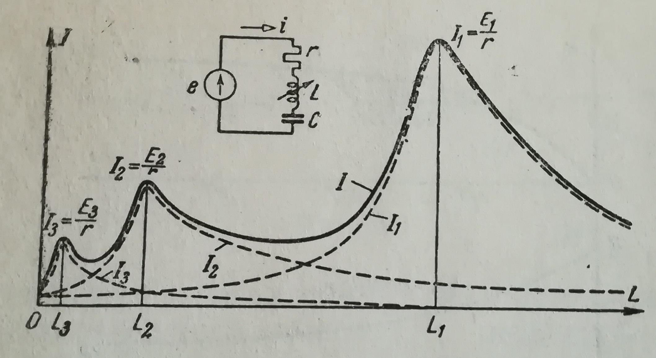Источник несинусоидальной ЭДС подключенный к последовательно соединенным активному сопротивлению r индуктивности L и емкости С