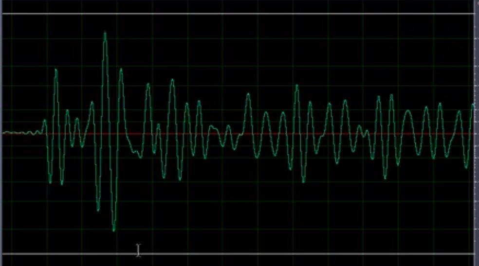 Мощность периодических несинусоидальных токов