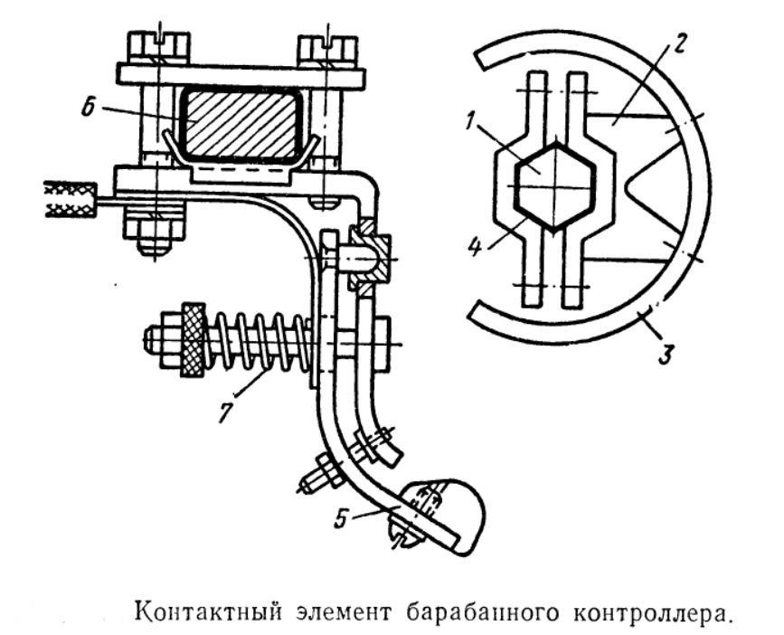 Контактный элемент барабанного контроллера