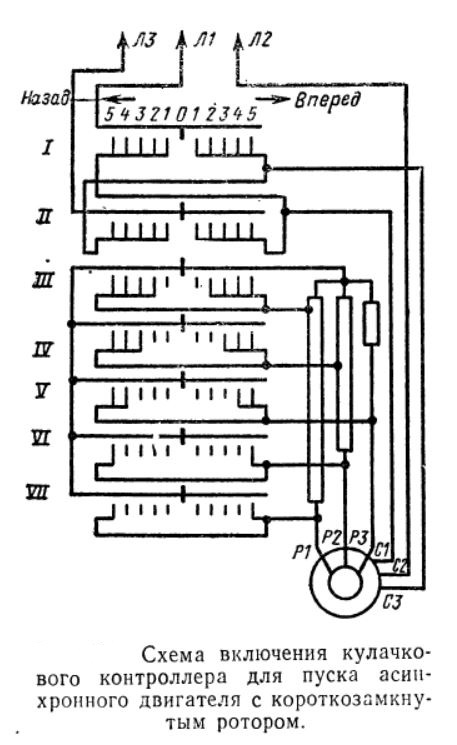 Схема включения кулачкового контроллера для пуска асинхронного двигателя с фазным ротором