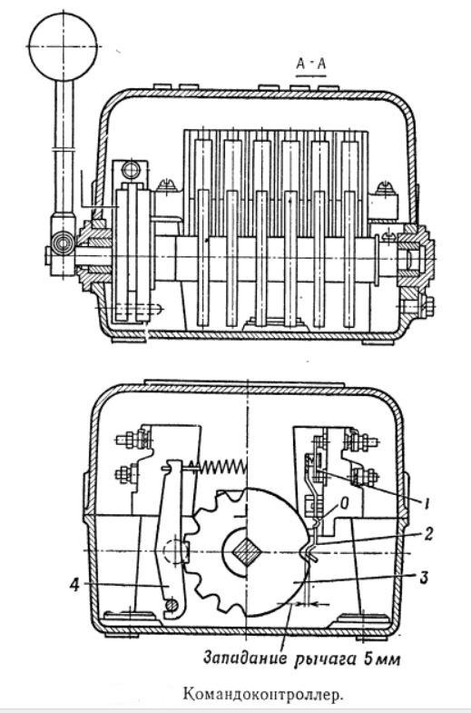 Командоконтроллер