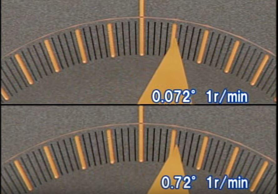 Как контроллер микрошагов обеспечивает более плавное движение шагового электродвигателя?