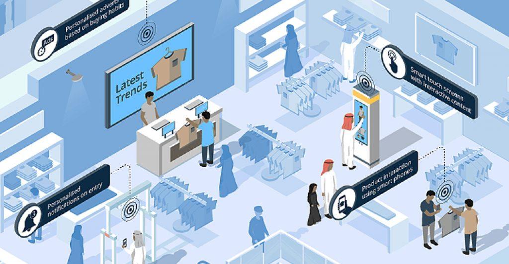 Применение возможностей интернет вещей в рекламе поможет малому бизнесу повысить продажи