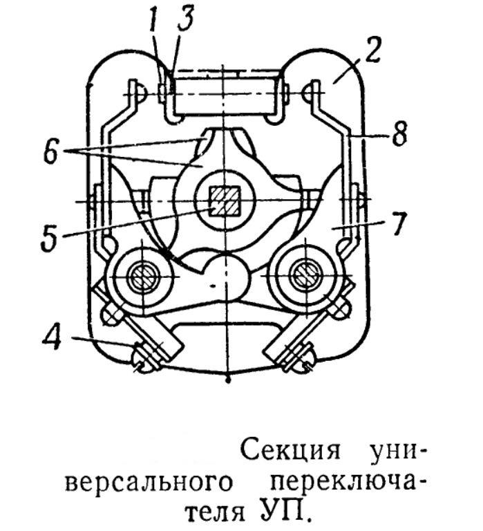 Секция универсального переключателя УП