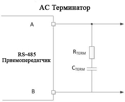 Терминальная AC сеть