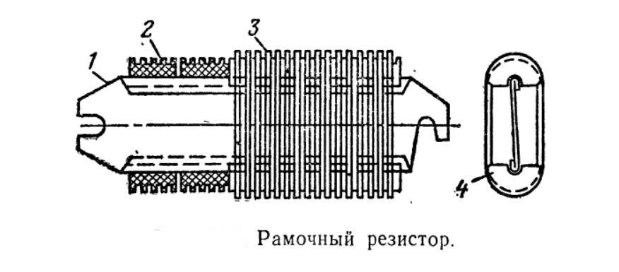 Рамочный резистор или ленточное поле