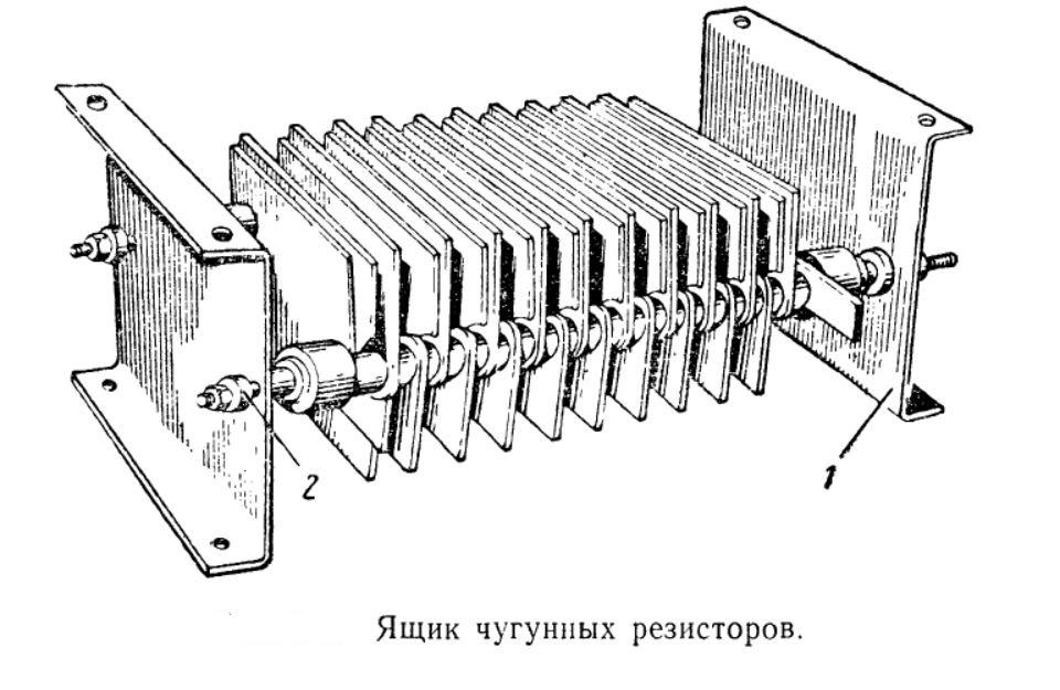 Ящик чугунных резисторов