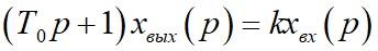 Алгебраическое уравнения для апериодического звена