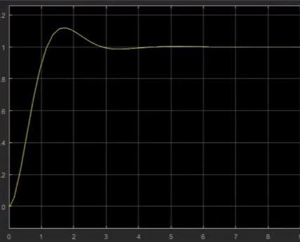 Апериодическое (инерционное, статическое) звено. Передаточная функция и уравнения