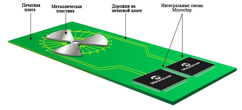 Резервные датчики могут совместно использовать целевое чувствительное устройство, тем самым уменьшая общий размер системы резервирования