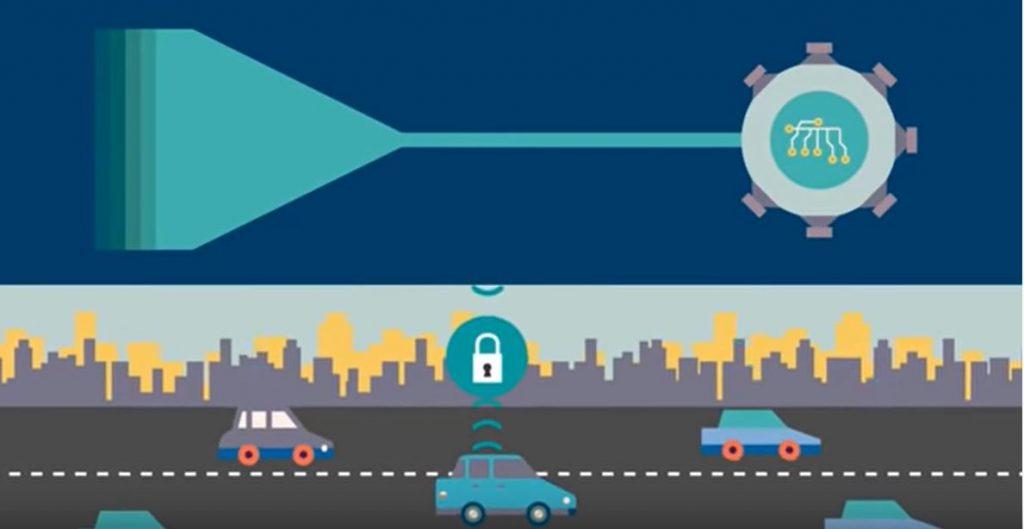 Интернет вещей и умный автомобиль становятся одним целым