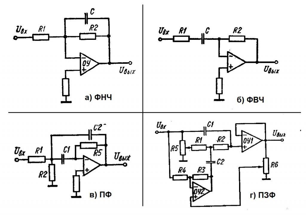 Схемы активных фильтров на ОУ