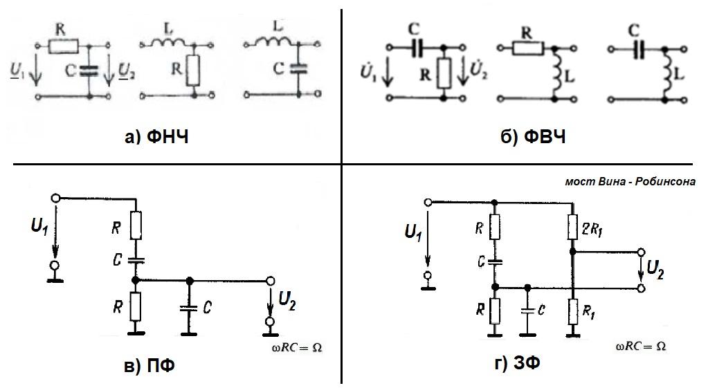 Схемы пассивных (RC,RL) и реактивных (LC) фильтров