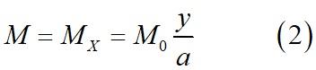 Закон изменения намагниченности в неоднородном веществе
