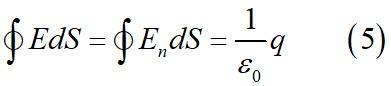 Электростатическая теорема Гаусса
