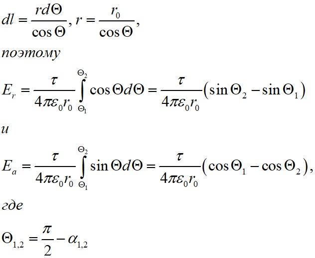 Геометрическое преобразование формул для закона Кулона