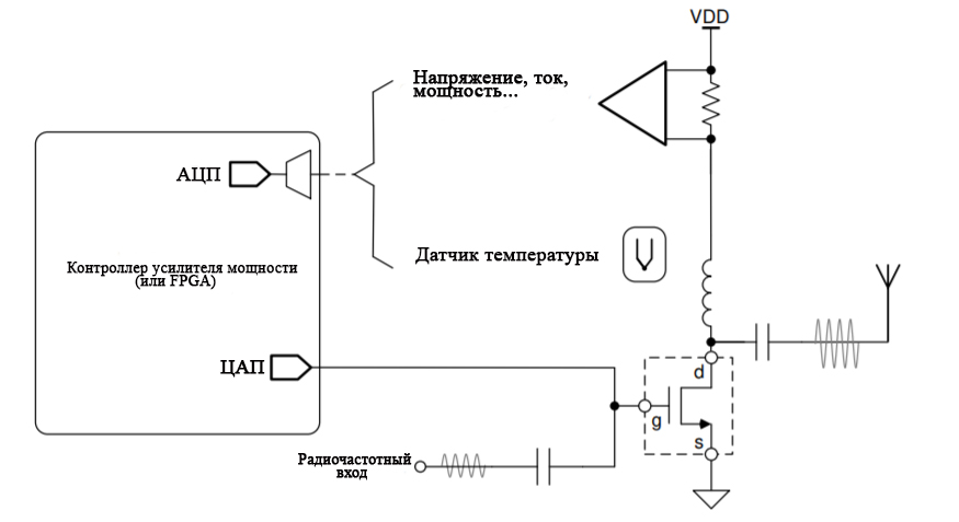 Конфигурация защиты системы датчика тока