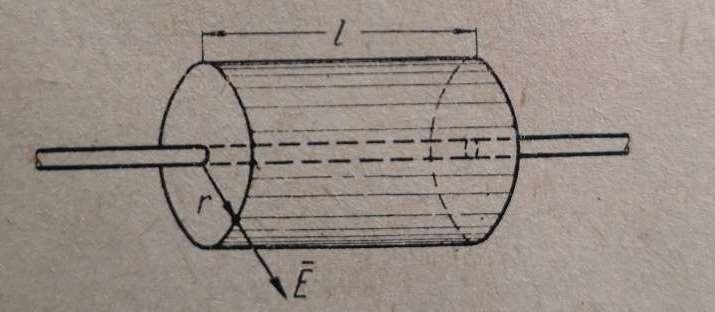 Круглая цилиндрическая поверхность с радиусом r