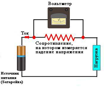 Подключение вольтметра к цепи схема