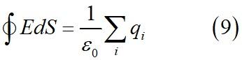 Применение принципа суперпозиции к электростатической теореме Гаусса