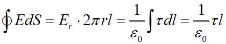 Применение теоремы Гаусса к круглой цилиндрической поверхности