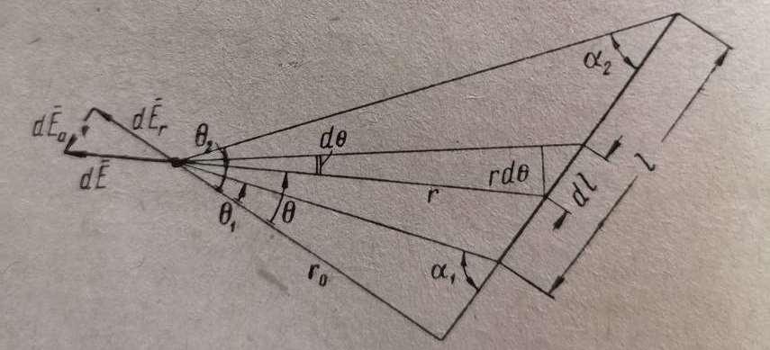 Проведенные в рассматриваемую точку радиусы из концов отрезка образуют с осью углы α1 и α2 рисунок