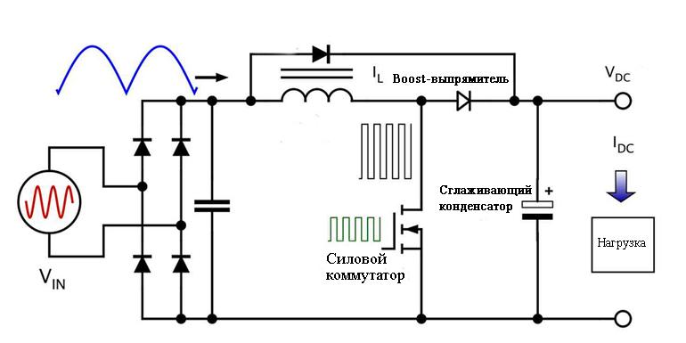 Неуправляемый выпрямитель с корректировкой коэффициента мощности схема