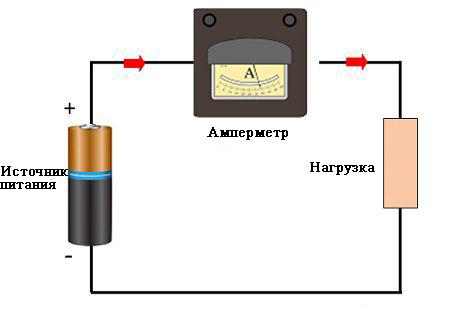 Подключение амперметра к электрической цепи схема