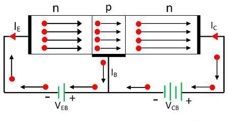 Протекание тока в PNP транзисторе