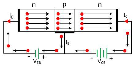 Протекание токов в NPN транзисторе