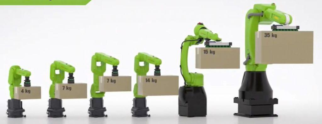 Развертывание коллаборативных роботов в эпоху пандемии COVID-19 поможет бизнесу не сбавлять обороты не смотря на карантин